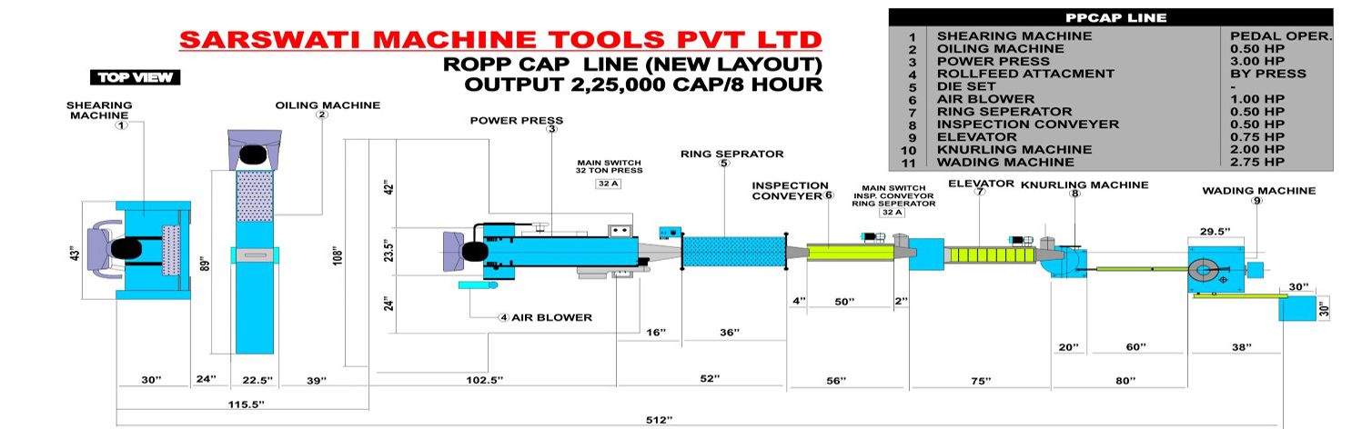 Saraswati Machin Tools - 25 MM PP Cap Line with Elevator(Front)